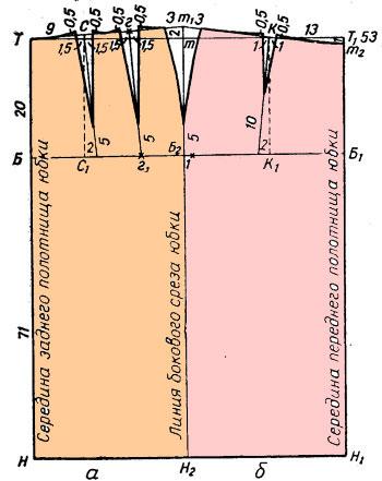 Ажурные узоры для вязания ажурных платков 509