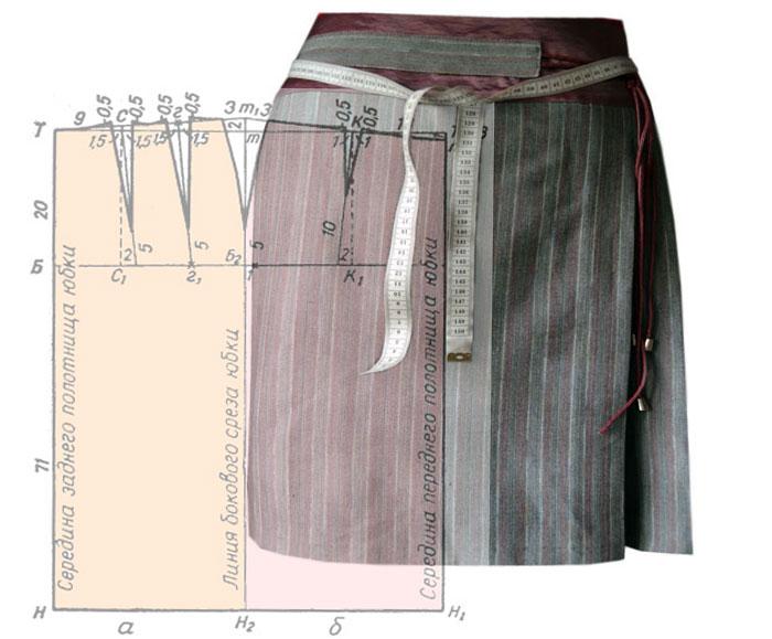 исследование выявление традиций истории юбки