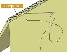 Как подшить брюки ручным потайным швом