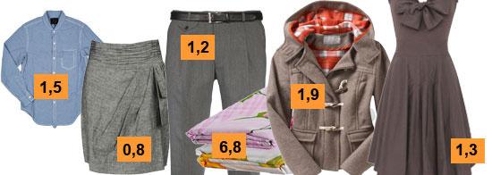 Сколько ткани нужно для прямой юбки