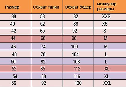 Размерная таблица для юбки