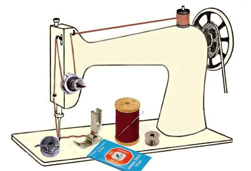 швейная машинка ягуар 620 инструкция по эксплуатации - фото 4