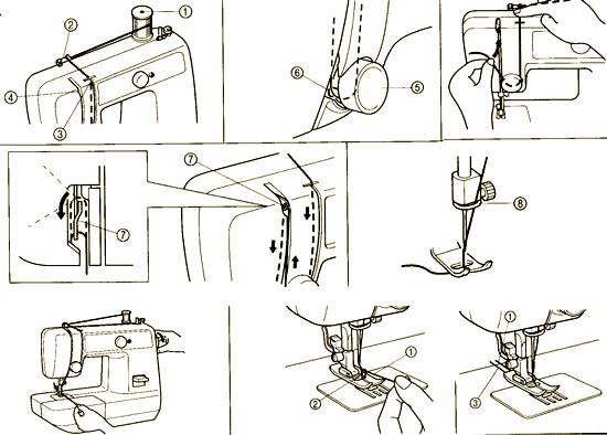 Инструкция по заправке верхней