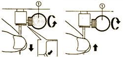 Инструкция по установке иголки