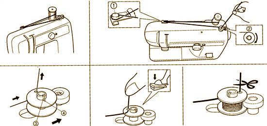 Инструкция по намотке нитки на шпульку