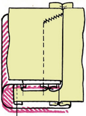 Обработка карманов в боковых швах