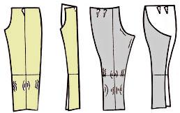 Особенности технологии пошива брюк