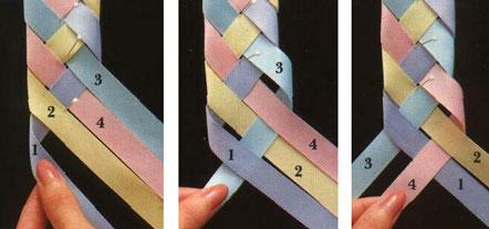 Плетение пояса фото