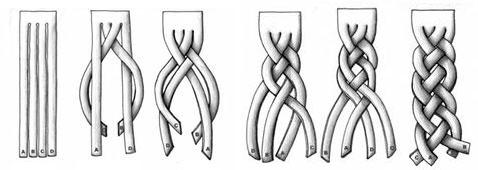 Схема плетения пояса из кожи