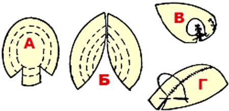 Как сшить подплечники реглан для платья 8