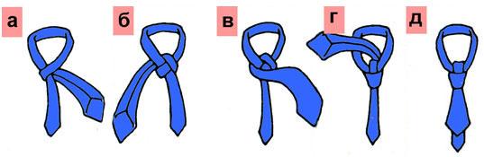 Вязать узел галстука