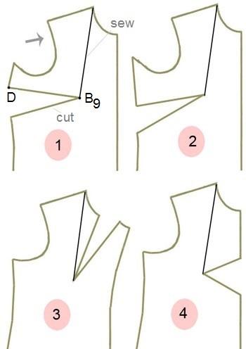 Способы размещения плечевой вытачки на платье