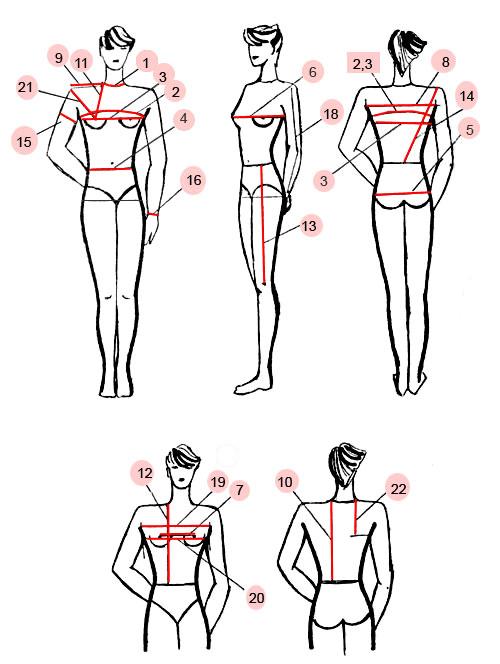 Как снимают мерки для пошива платья