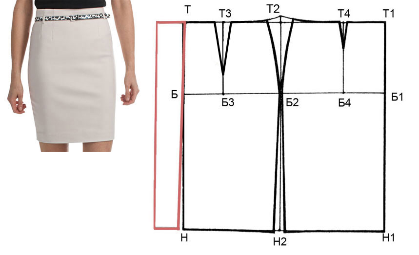 Выкройка юбки простой расклешенной