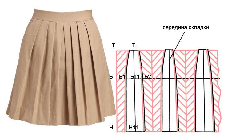 Построение юбки в складку круговую