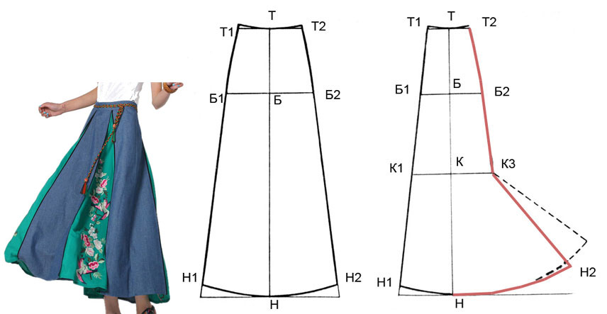 Построение выкройки юбки клиньями