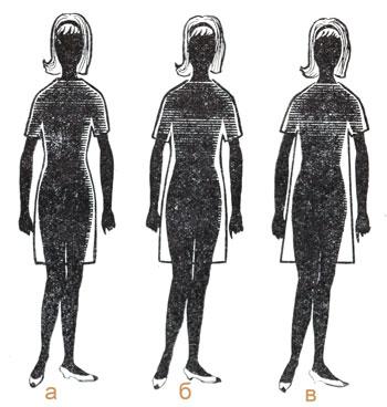 Силуэты одежды и степень прилегания к фигуре