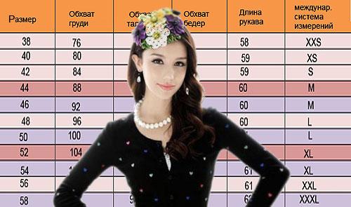 Таблица мерок девочек старшего школьного возраста